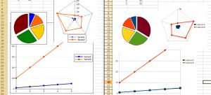 Comparaison des graphiques entre Gnumeric (gauche) et Calc (droite)