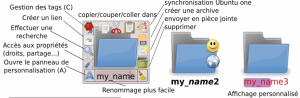 Système de remplacement du clic droit